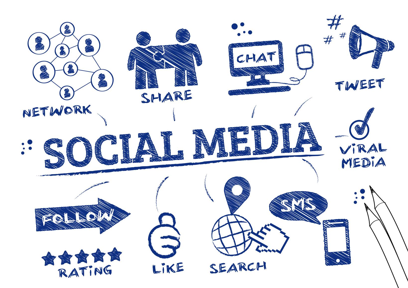 Réseaux Sociaux Digital Experts 2018